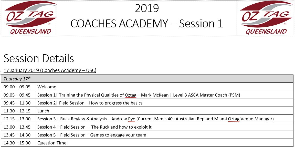 Coaches Academy Session 1